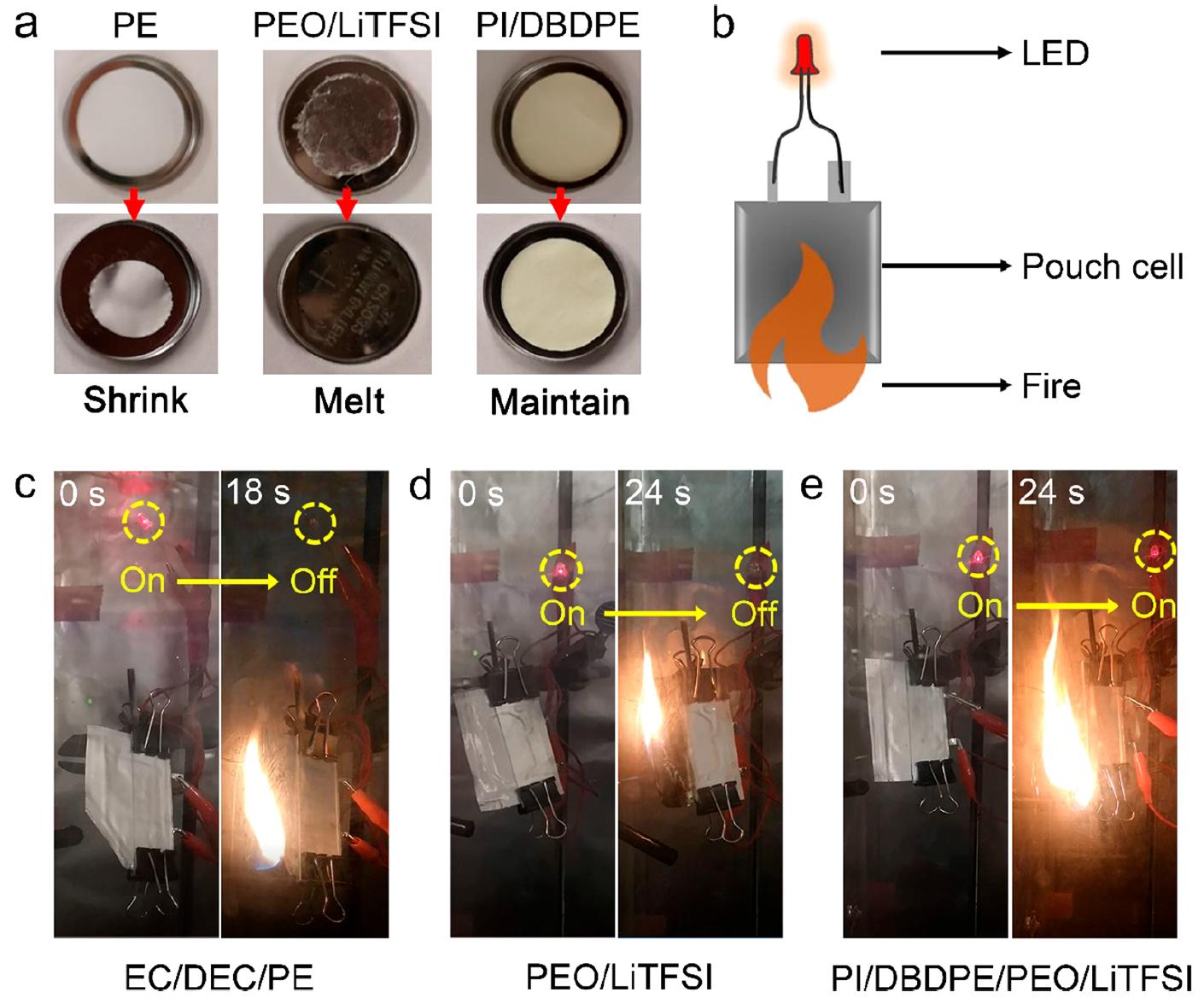 Из огня да в полымя: огнеупорный твердотельный электролит для литий-ионных аккумуляторов - 7