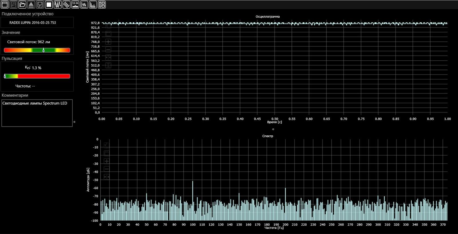 Обзор светодиодных ламп Spectrum Led GU10 из Европы - 9