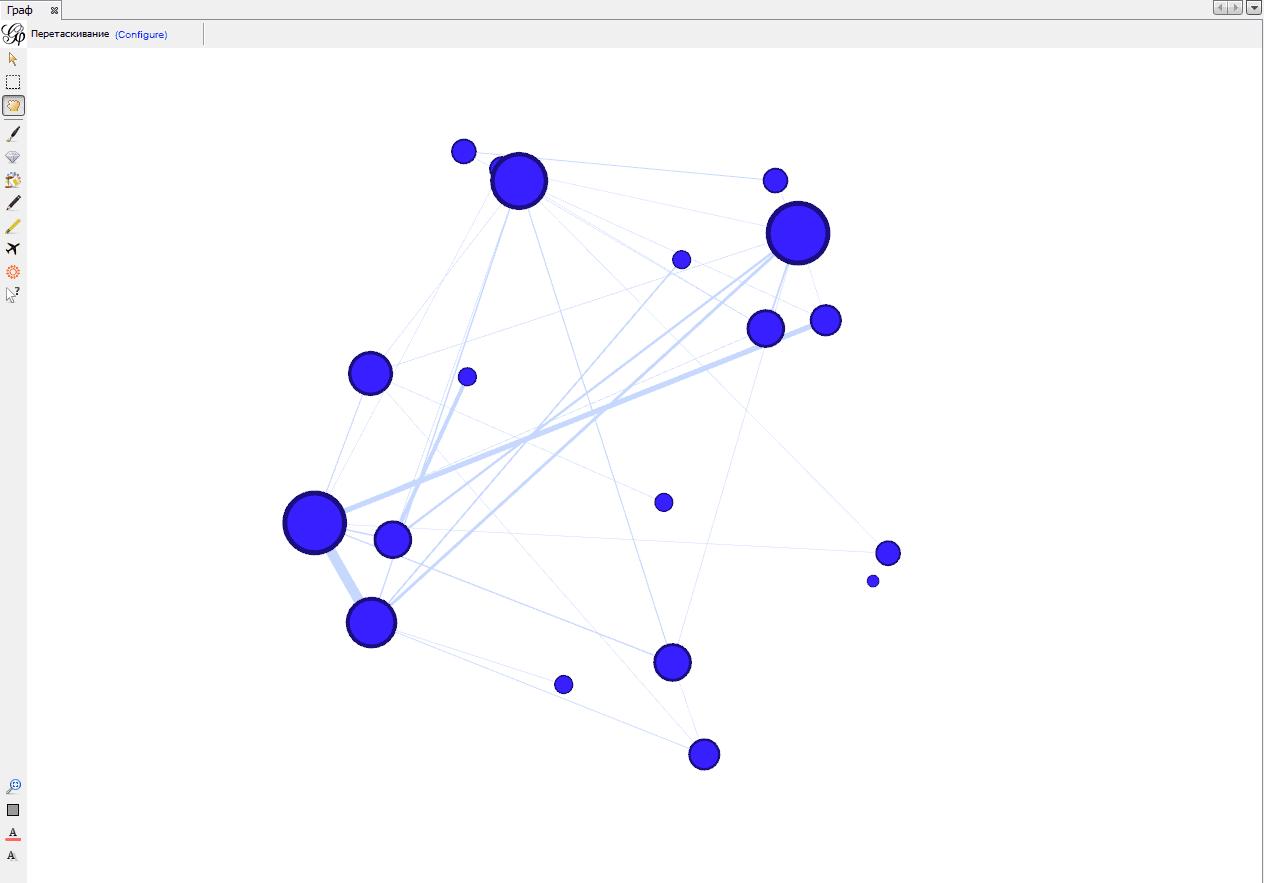 Построение графов для чайников: пошаговый гайд - 12