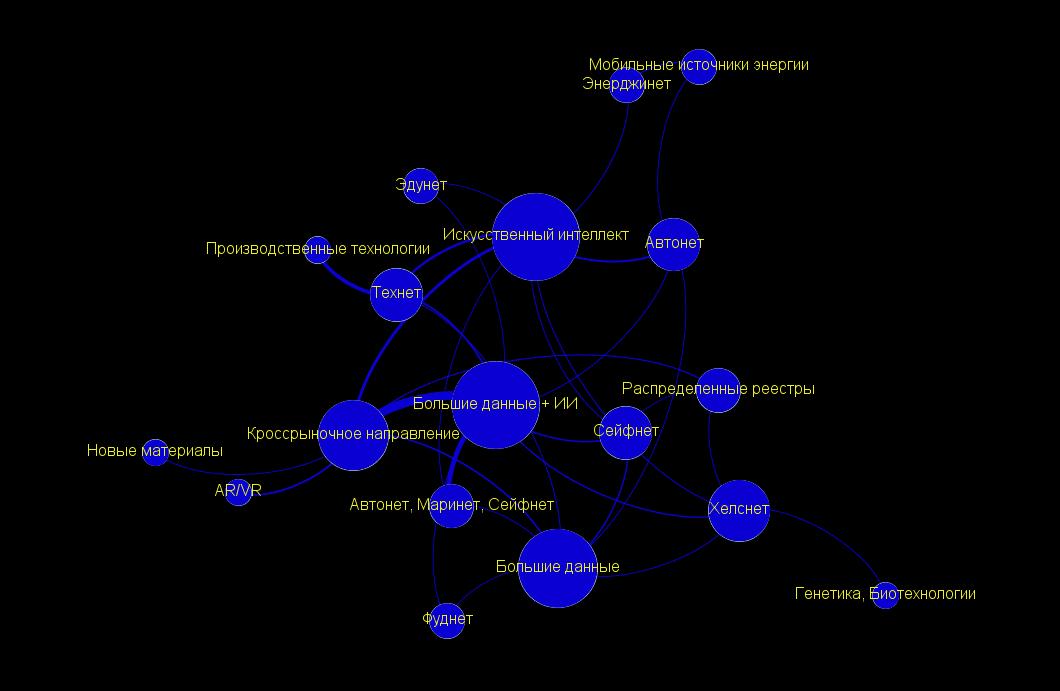 Построение графов для чайников: пошаговый гайд - 15