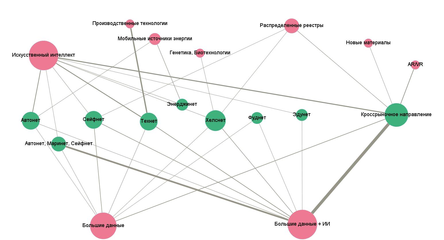 Построение графов для чайников: пошаговый гайд - 16