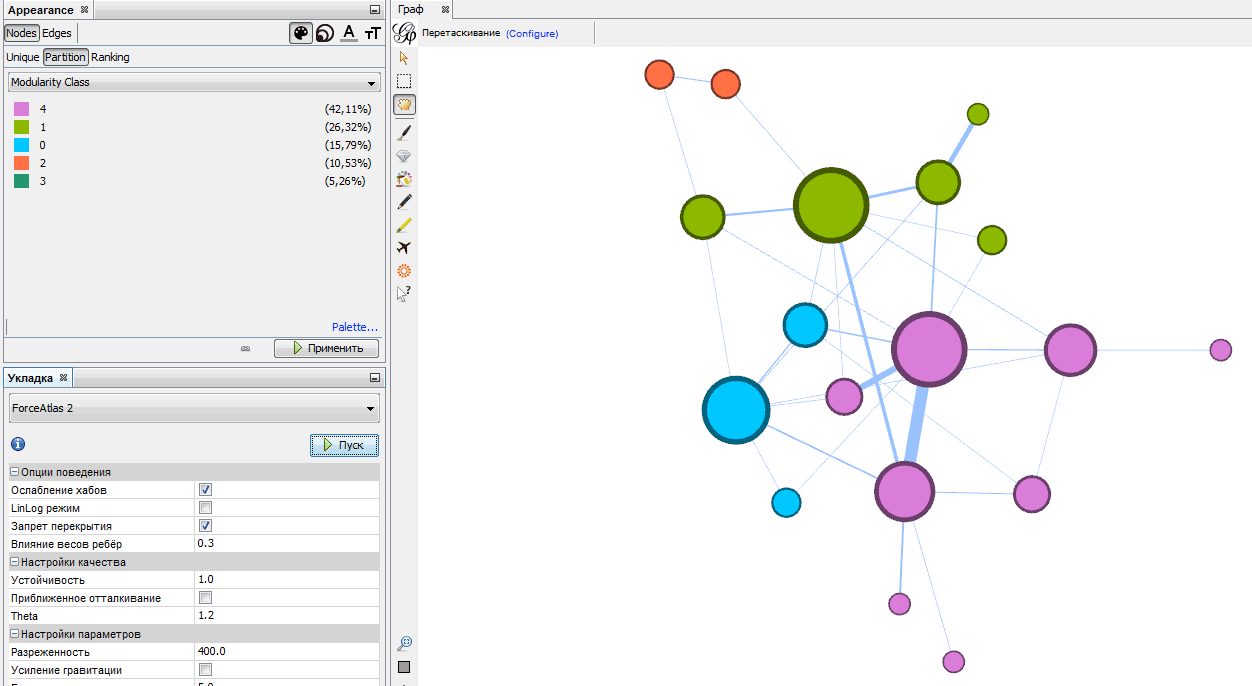 Построение графов для чайников: пошаговый гайд - 19