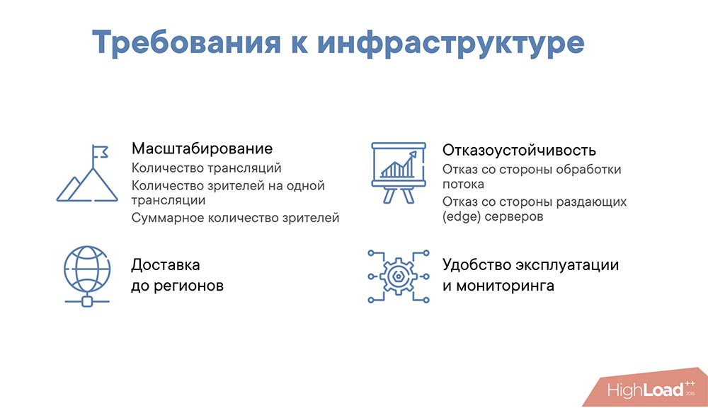HighLoad++, Михаил Райченко (ManyChat): почти без магии, или как просто раздать терабит видеопотока - 10