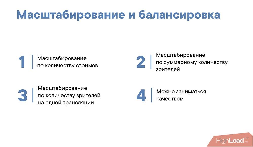 HighLoad++, Михаил Райченко (ManyChat): почти без магии, или как просто раздать терабит видеопотока - 12