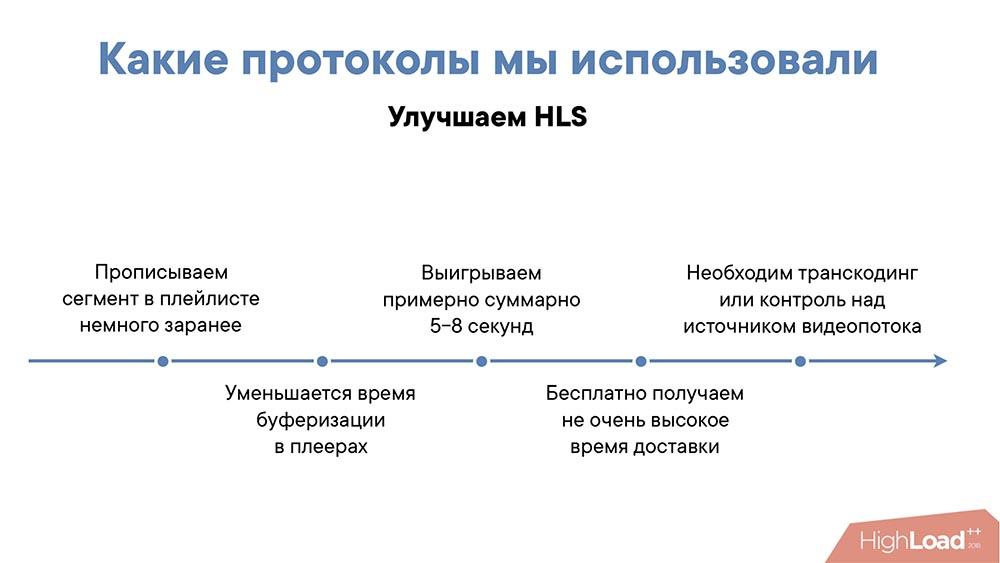 HighLoad++, Михаил Райченко (ManyChat): почти без магии, или как просто раздать терабит видеопотока - 16