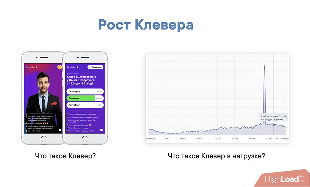 HighLoad++, Михаил Райченко (ManyChat): почти без магии, или как просто раздать терабит видеопотока - 19
