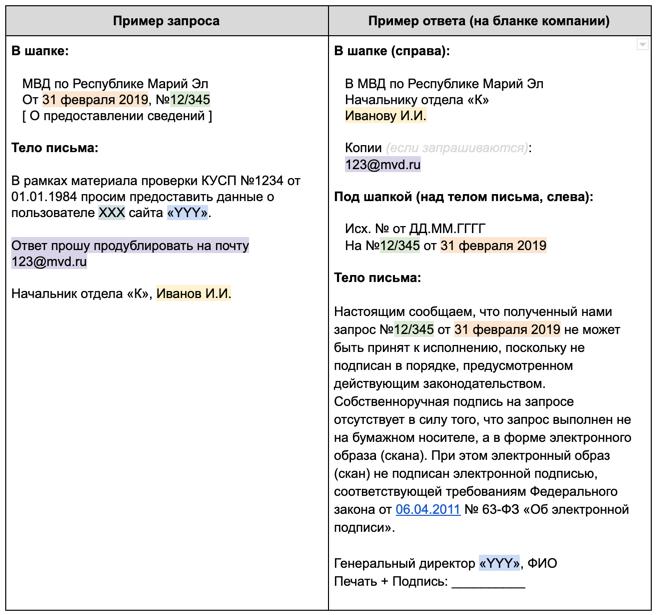 Как Хабр взаимодействует с госорганами и другими заявителями. Transparency report за все года - 2