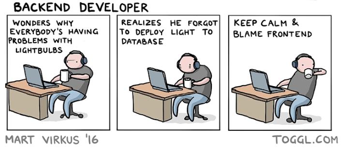 Профессия: бэкенд-разработчик - 3