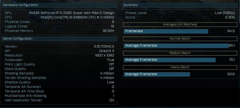 Вот как будет выглядеть самый мощный геймерский ноутбук после выхода новинок Intel и Nvidia