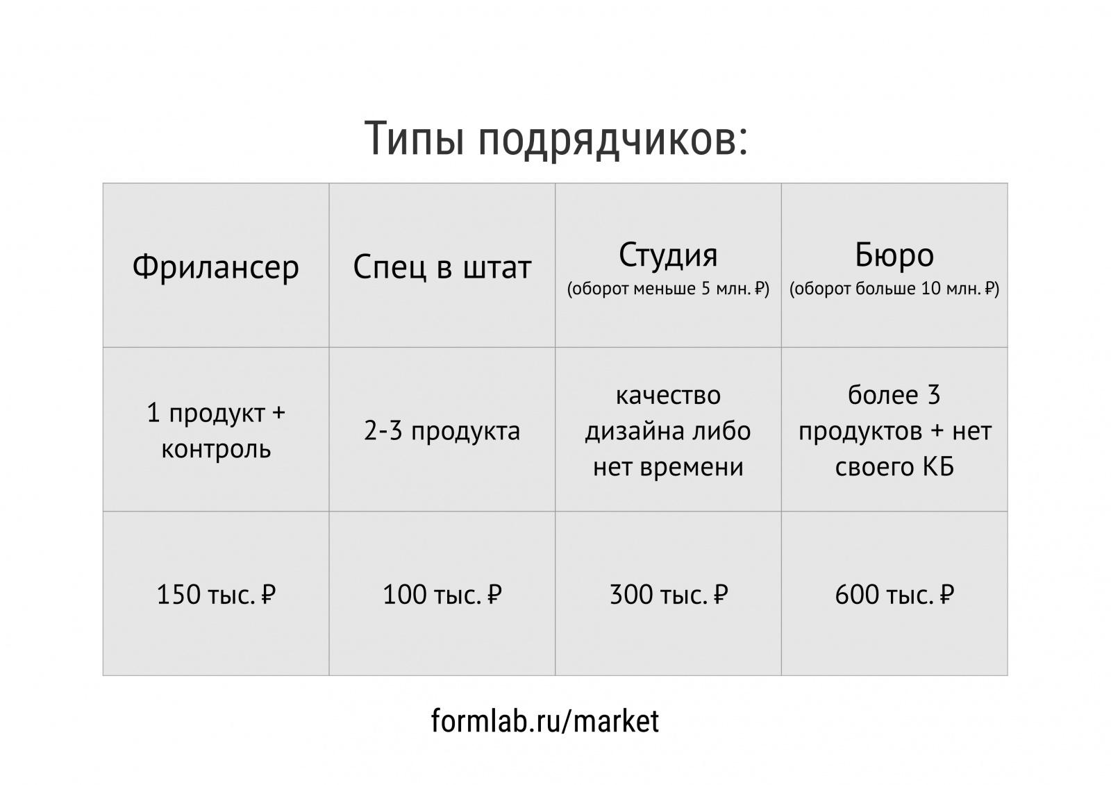 Российское приборостроение: вертели мы ваш дизайн на пальцах - 16