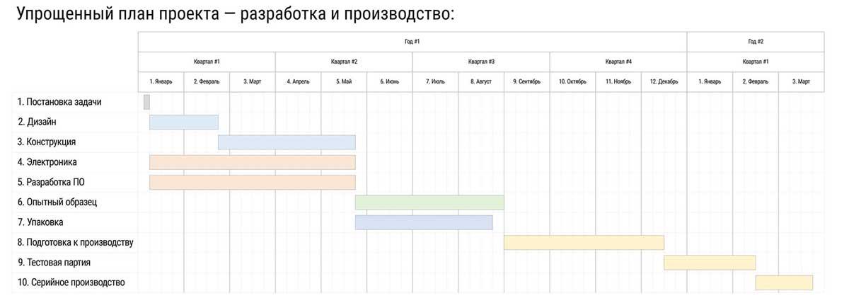 Российское приборостроение: вертели мы ваш дизайн на пальцах - 19