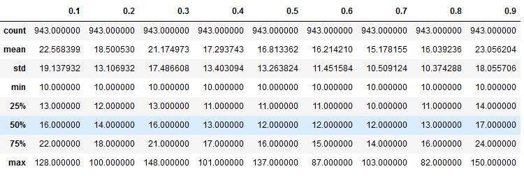 Настройка функции потерь для нейронной сети на данных сейсморазведки - 14