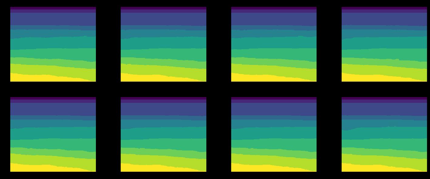 Настройка функции потерь для нейронной сети на данных сейсморазведки - 20