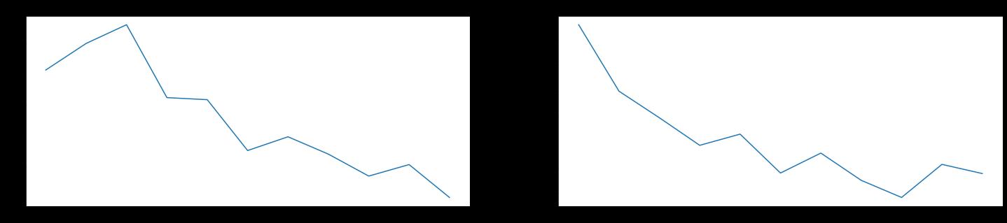 Настройка функции потерь для нейронной сети на данных сейсморазведки - 22