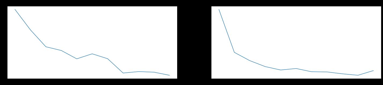 Настройка функции потерь для нейронной сети на данных сейсморазведки - 24