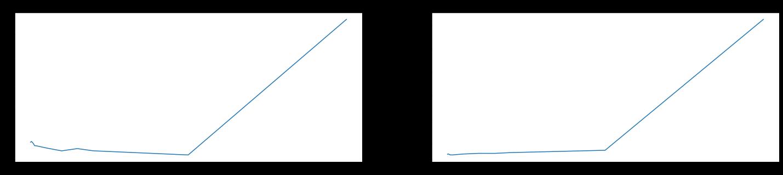 Настройка функции потерь для нейронной сети на данных сейсморазведки - 25