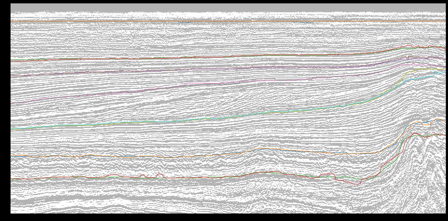 Настройка функции потерь для нейронной сети на данных сейсморазведки - 29