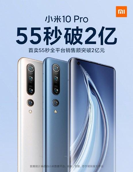 Новый рекорд Xiaomi. Дорогой флагман Xiaomi Mi 10 Pro полностью распродан за 55 секунд