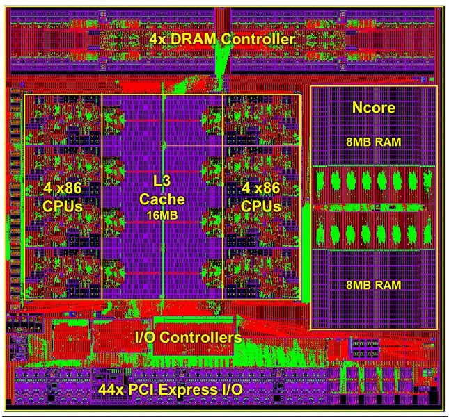 Первая за многие годы альтернатива AMD и Intel. Это процессор VIA CenTaur