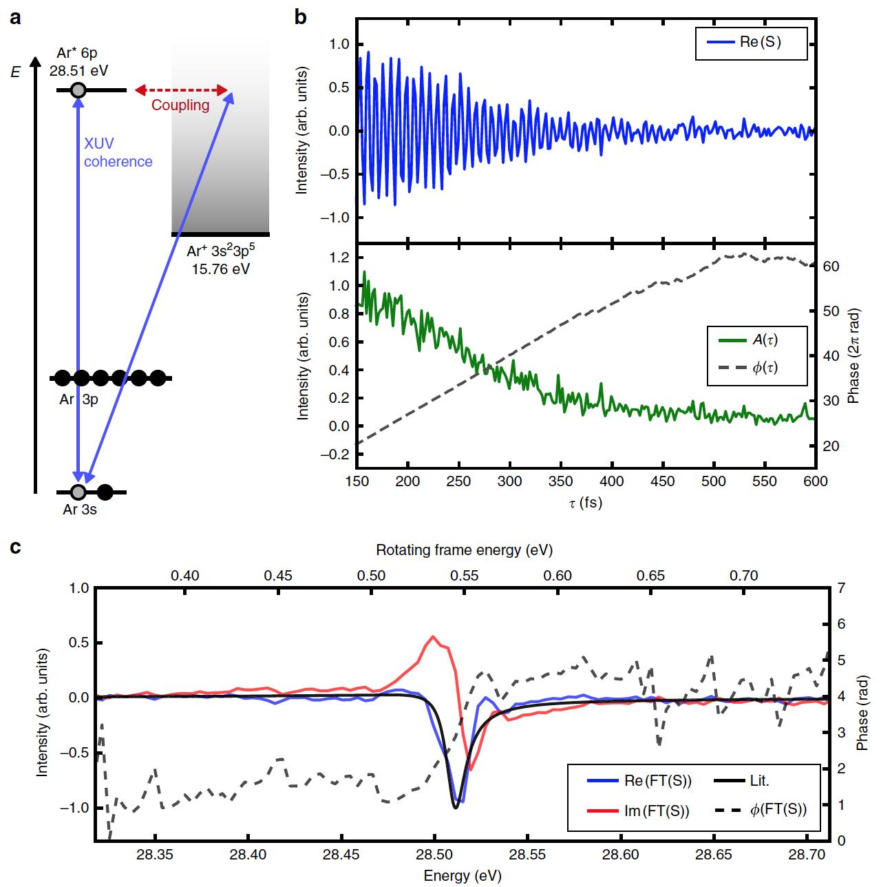Поймать электрон: наблюдение процесса, занимающего квинтиллионную долю секунды - 5