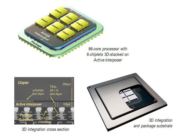 Специалисты CEA-Leti создали 96-ядерный процессор на шести чиплетах