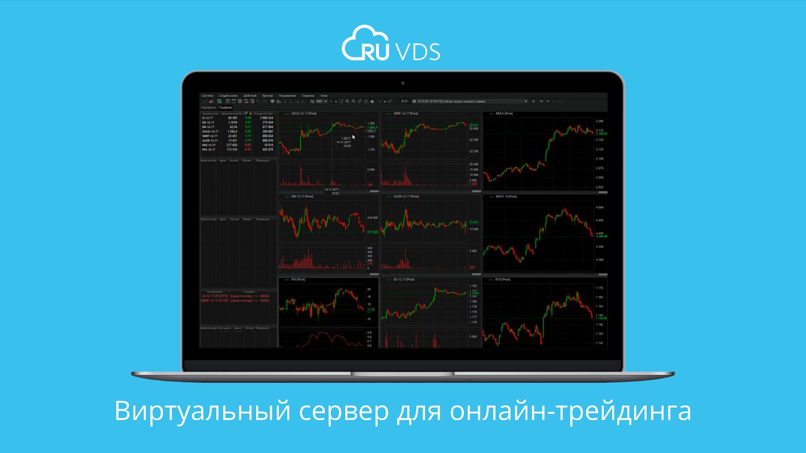 Виртуальный сервер для онлайн-трейдинга - 1