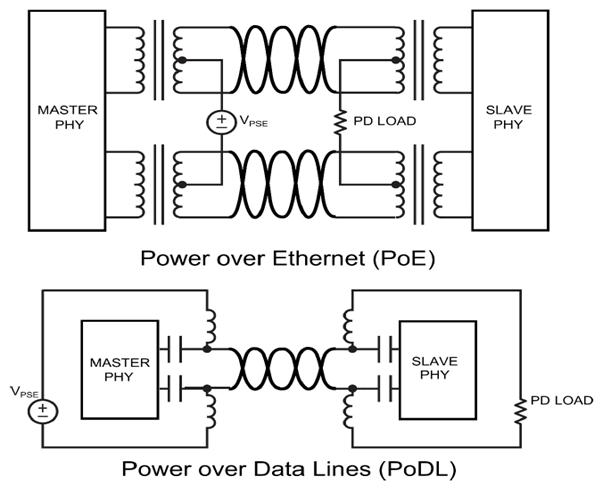 Четвертушка Ethernet-а: старая скорость, новые возможности - 2