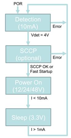 Четвертушка Ethernet-а: старая скорость, новые возможности - 5