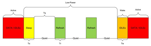 Четвертушка Ethernet-а: старая скорость, новые возможности - 6