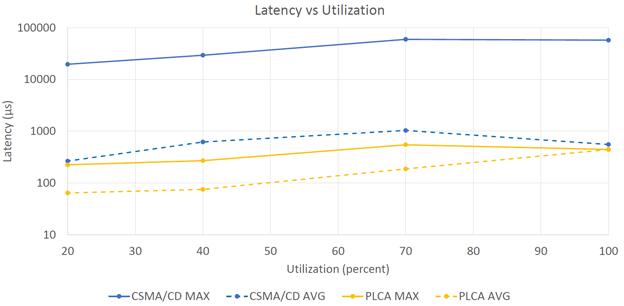 Четвертушка Ethernet-а: старая скорость, новые возможности - 8