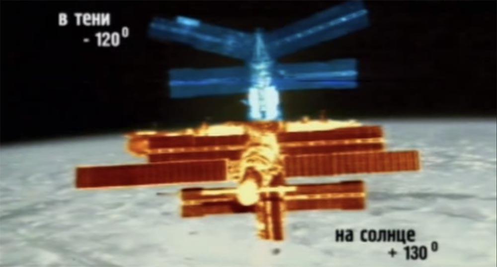 Как мы потеряли «Мир»: пожар на космической станции, столкновение с грузовиком «Прогресс», разгерметизация - 28