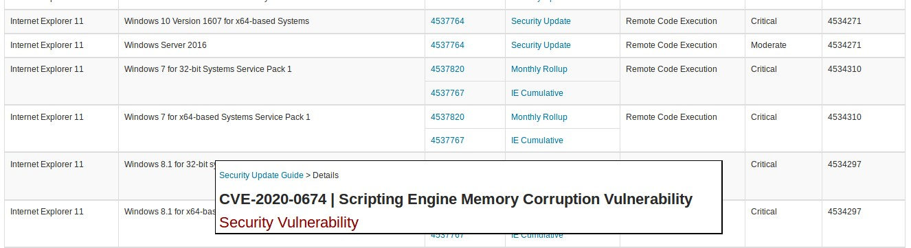 Microsoft выпустила патч для устранения критической уязвимости в браузерах IE9 и IE11 - 1