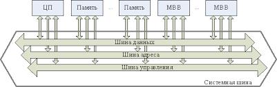 О работе ПК на примере Windows 10 и клавиатуры ч.2 - 22