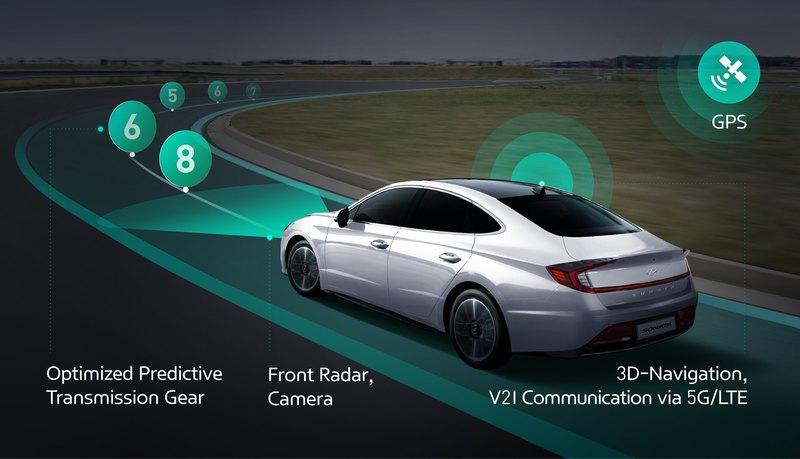 Автомобили получат коробку передач с искусственным интеллектом