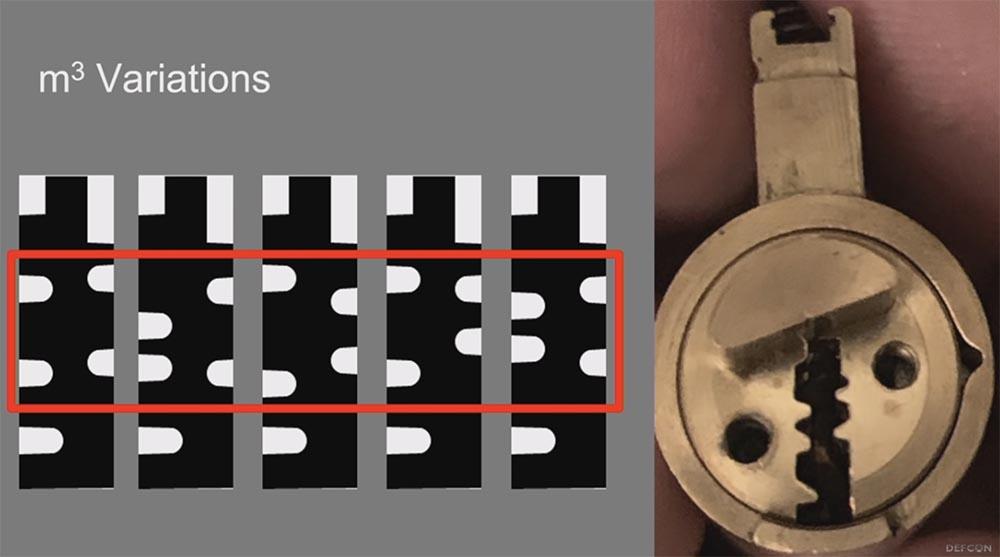 Конференция DEFCON 27. Изготовление дубликатов механических ключей с ограниченным доступом. Часть 2 - 2