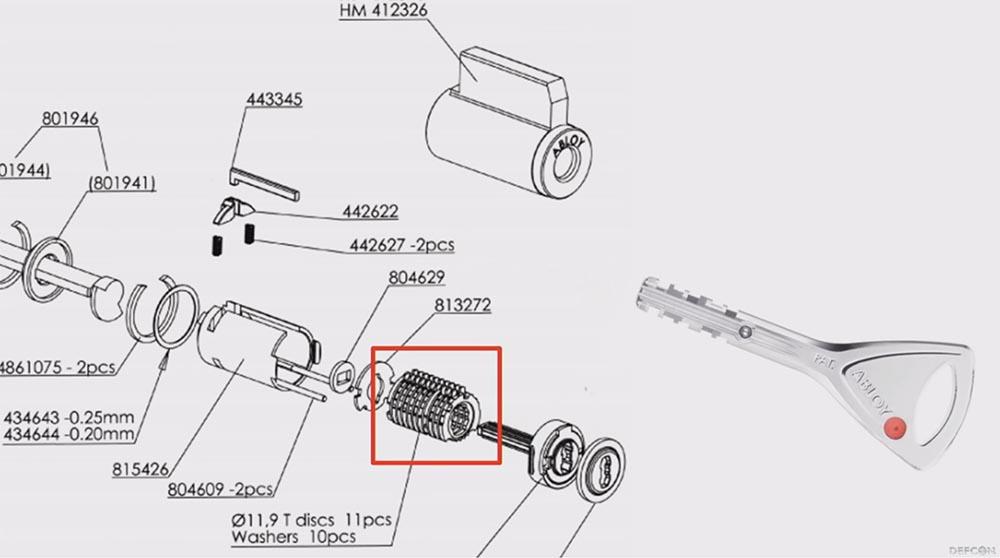 Конференция DEFCON 27. Изготовление дубликатов механических ключей с ограниченным доступом. Часть 2 - 21