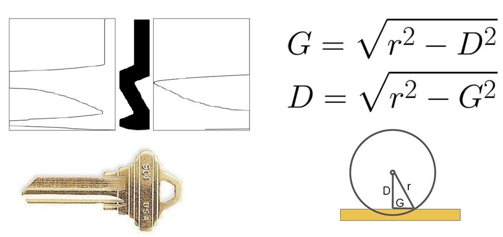 Конференция DEFCON 27. Изготовление дубликатов механических ключей с ограниченным доступом. Часть 2 - 9