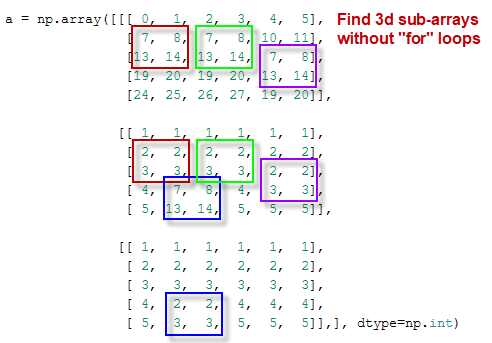 Rolling 3D window for ND array in Numpy