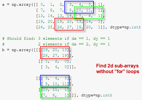 Rolling MD window for ND array extended