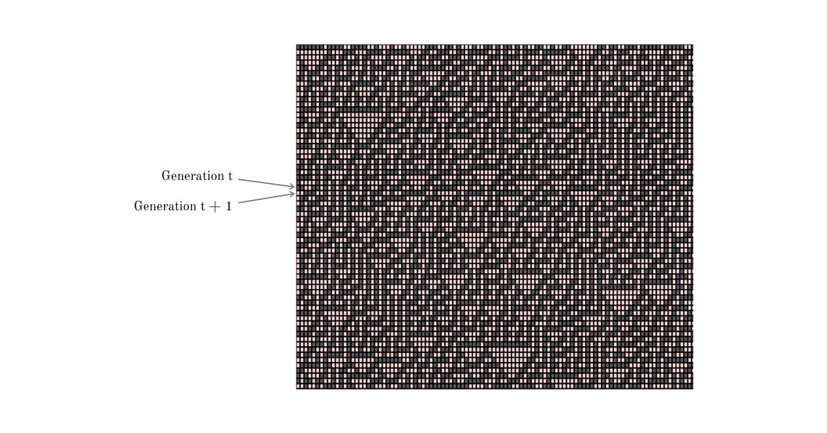 Генерирование псевдослучайных чисел с помощью клеточного автомата: Правило 30 - 6