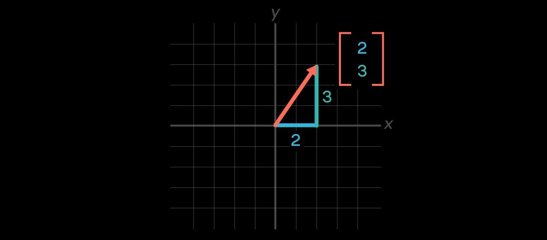 Как π объединяет сталкивающиеся блоки и квантовый алгоритм поиска - 3