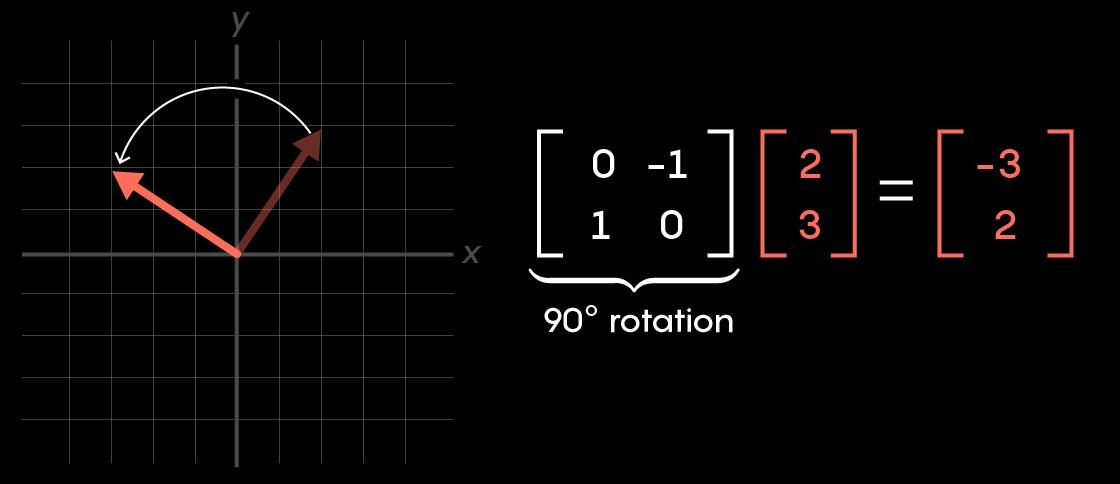 Как π объединяет сталкивающиеся блоки и квантовый алгоритм поиска - 4