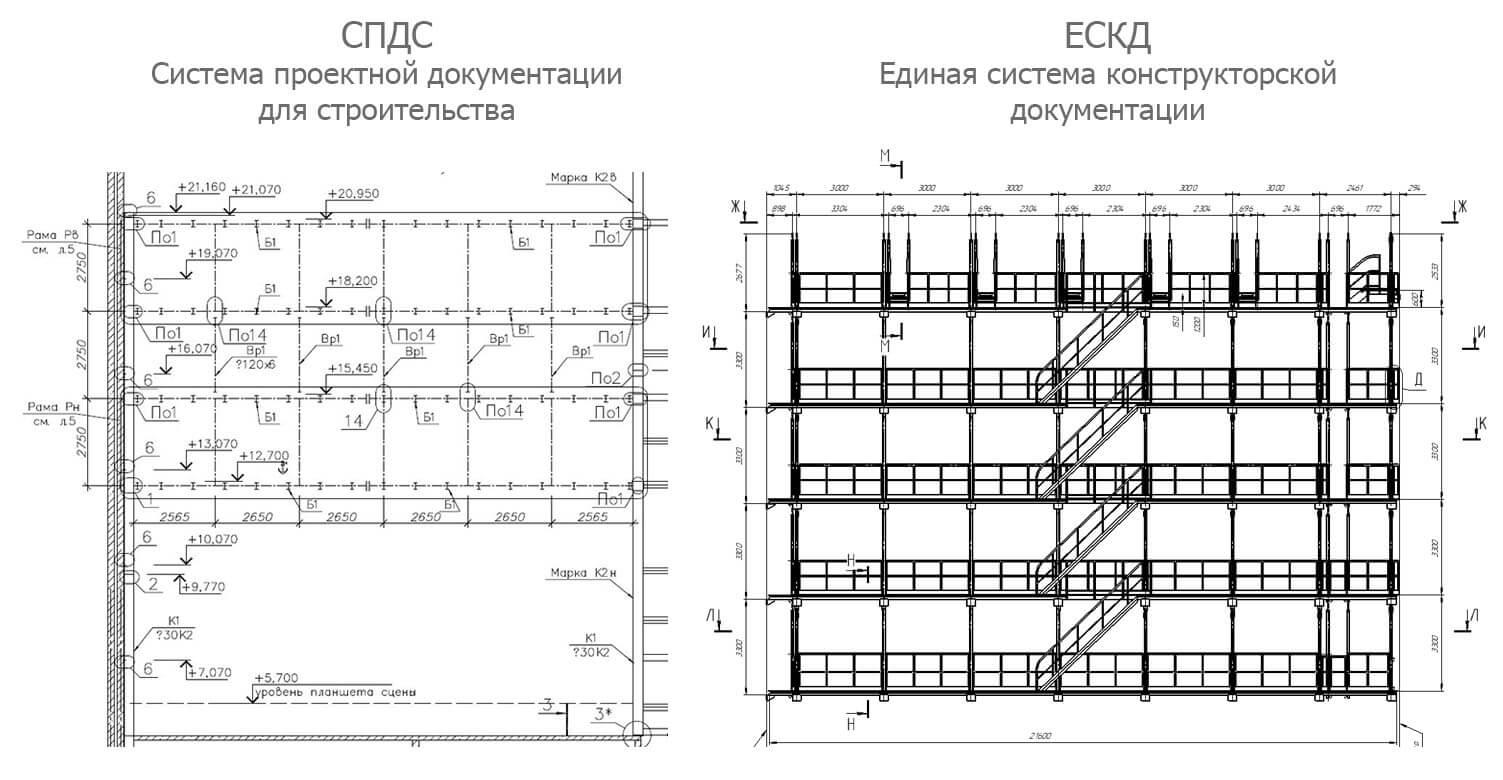 Сравнение СПДС и ЕСКД