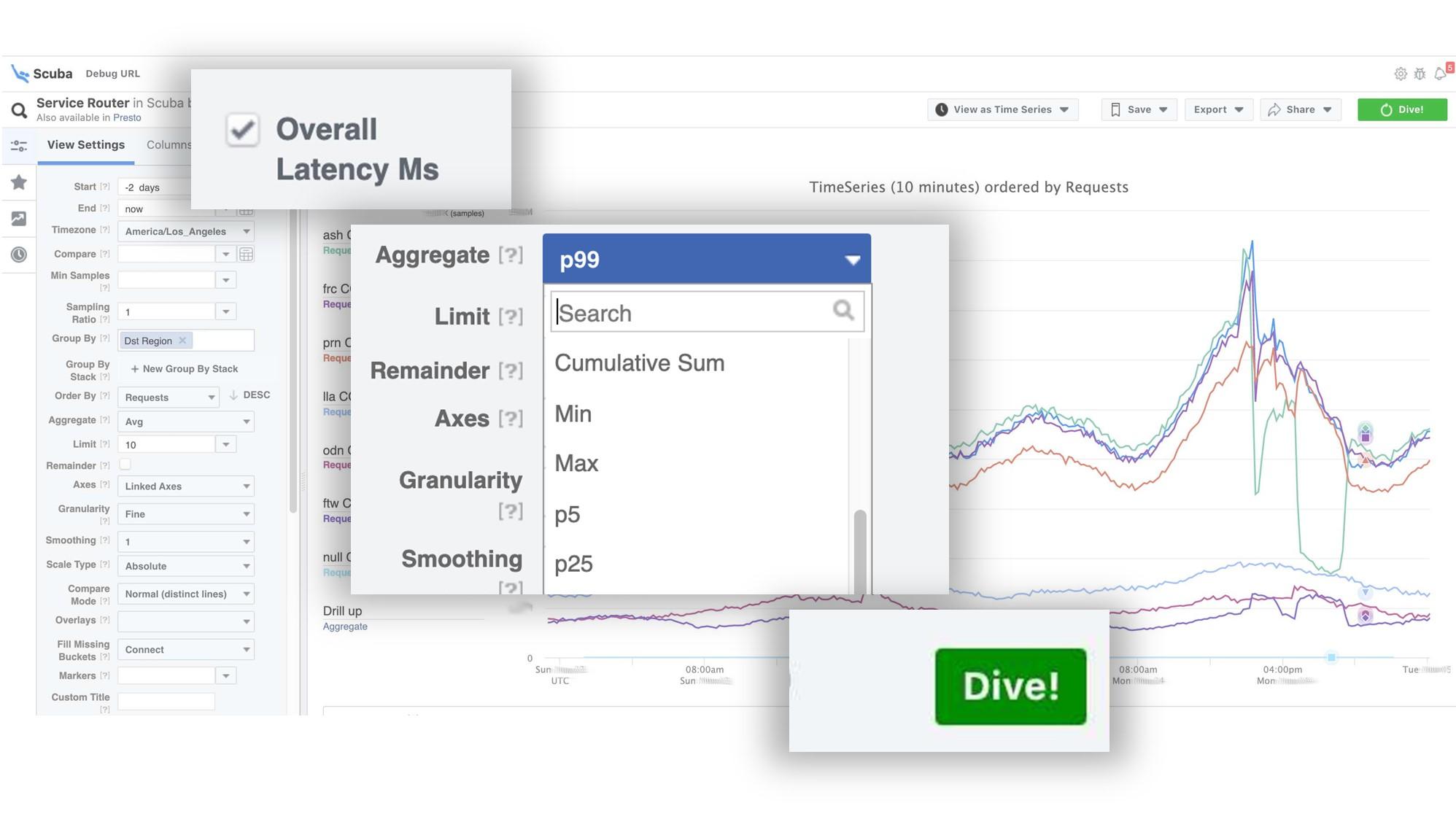 Взгляд изнутри на надежность сервисов Facebook - 13