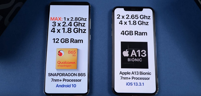 12 против 4 ГБ ОЗУ. Samsung S20 Ultra и iPhone 11 Pro Max сравнили по скорости