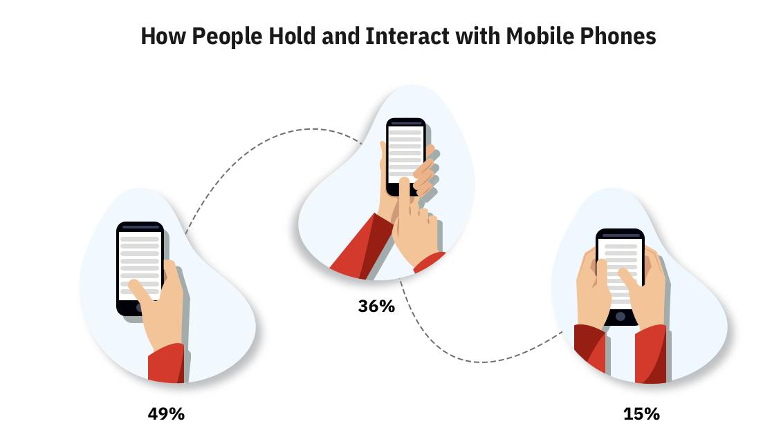 Как проектировать мобильные приложения для одной руки - 4