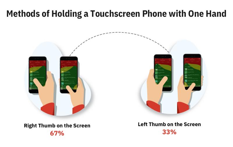 Как проектировать мобильные приложения для одной руки - 7