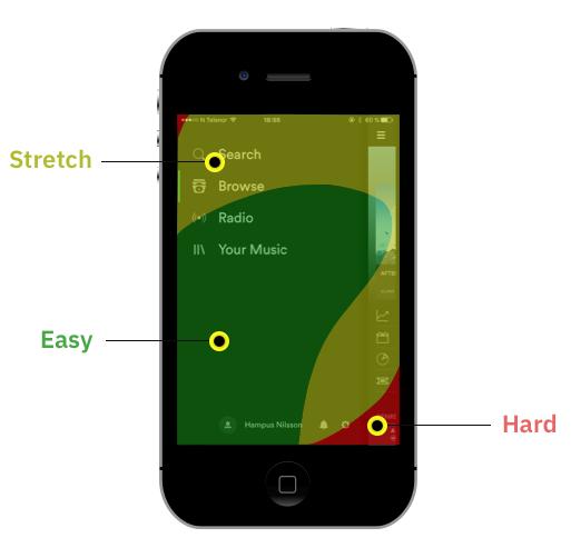 Как проектировать мобильные приложения для одной руки - 8