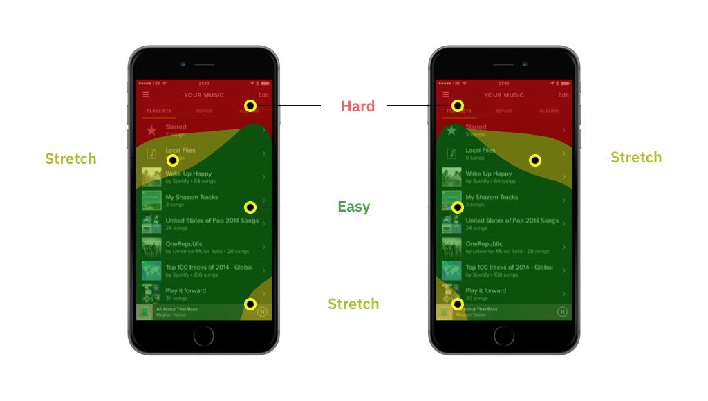 Как проектировать мобильные приложения для одной руки - 9