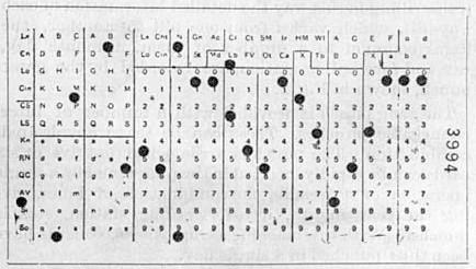 Первые компьютеры в Восточной Африке - 2